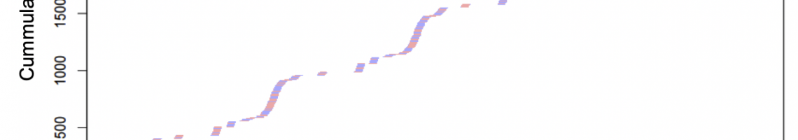 small_RNA_clustering